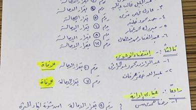 Photo of جنايات جنوب الجيزة تقضي ببراءة عبدالغفار السلاموني من قضية فساد القمح الكبرى