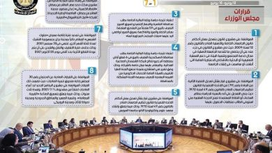 Photo of بالإنفو جراف… الحصاد الأسبوعي لمجلس الوزراء خلال الفترة من12حتى 18 يونيو 2021