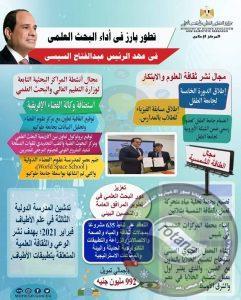 التعليم العالى: إنشاء أول معمل لتصنيع الخلايا فى مصر والشرق الأوسط بسوهاج