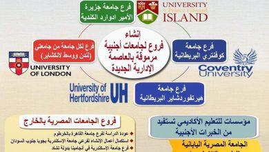 Photo of التعليم العالى: التوسع في إنشاء فروع لجامعات أجنبية مرموقة على أرض مصر