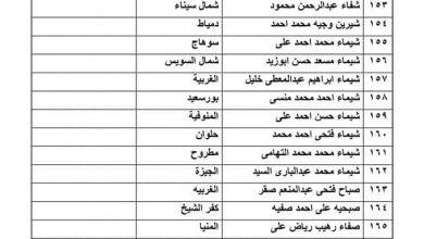 Photo of قطاع تعليم الوادي الجديد يعلن عن أسماء السادة المعلمين المتقدمين للإعارات